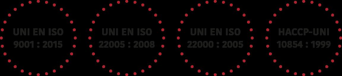 Certificazioni IMES